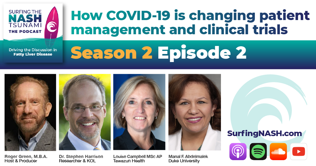 How COVID-19 is changing patient management and clinical trials